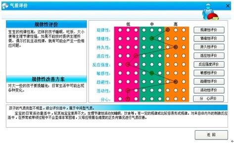 儿童发展评估指导系统